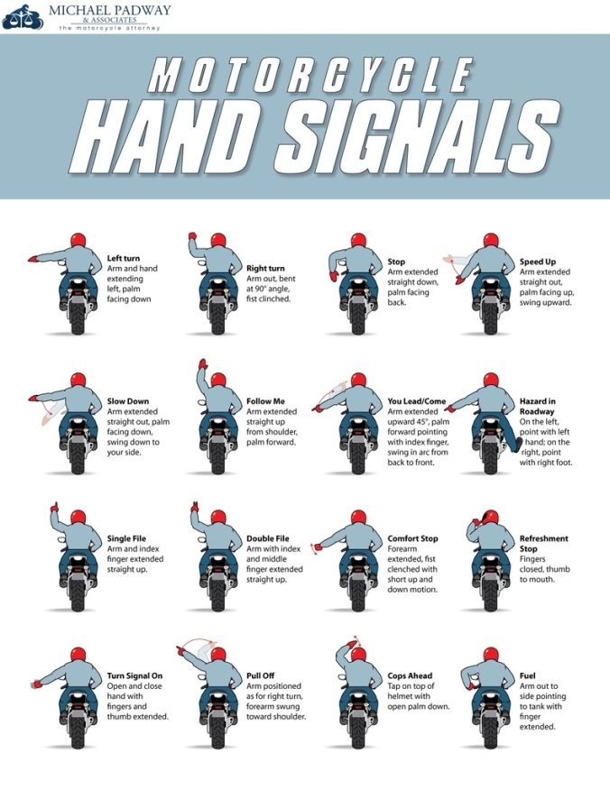 MC Hand Signals